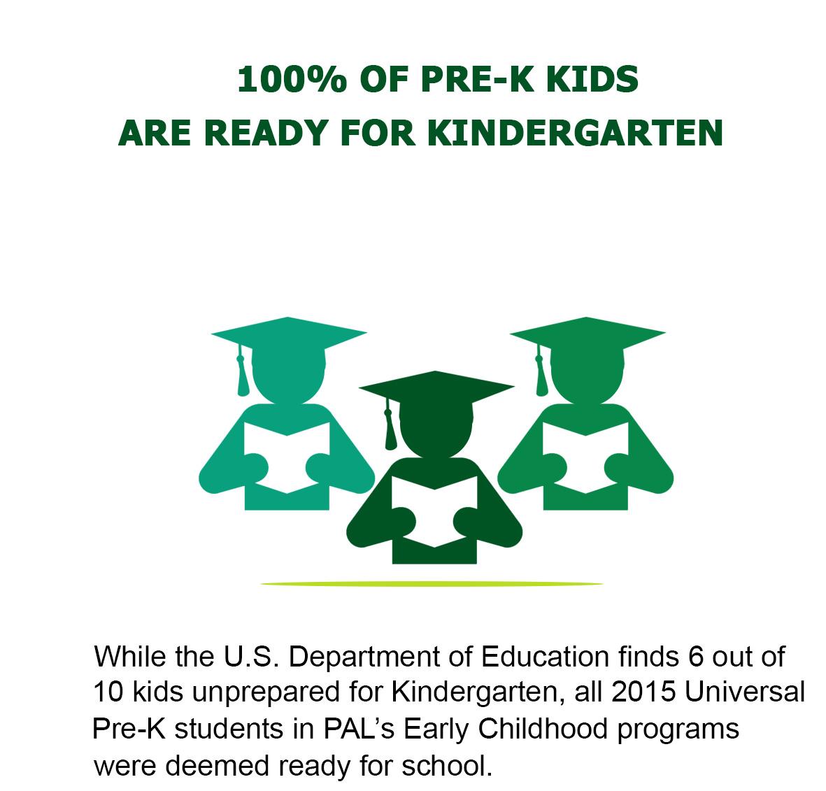 7 Kindergarten ready New Final.jpg