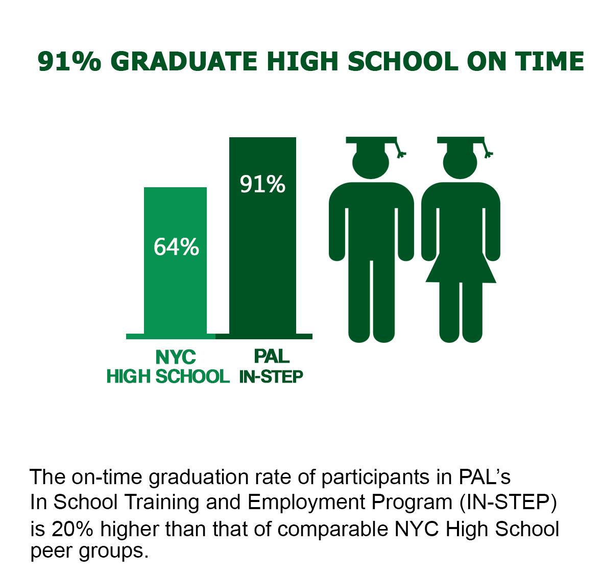 9 Graduation Infographic New Final.jpg