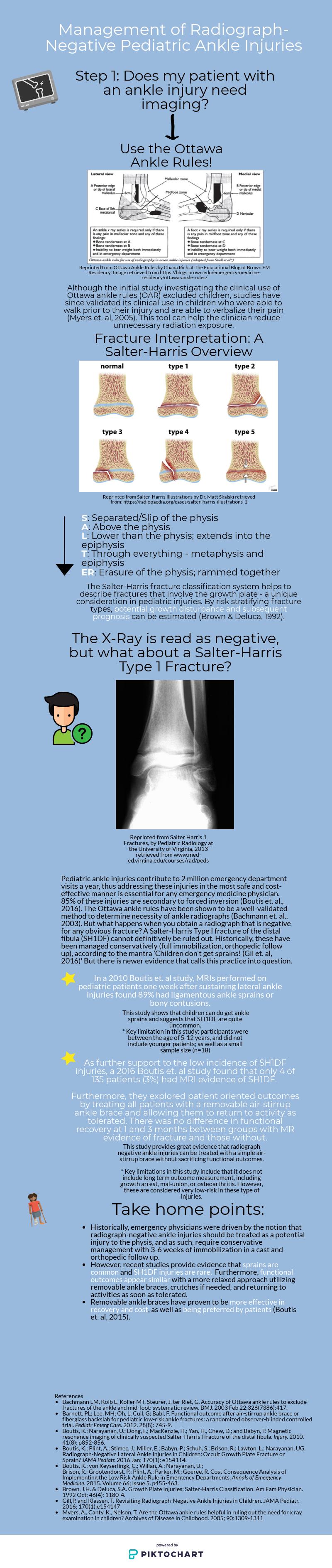Pediatric Ankle Injuries (1).png