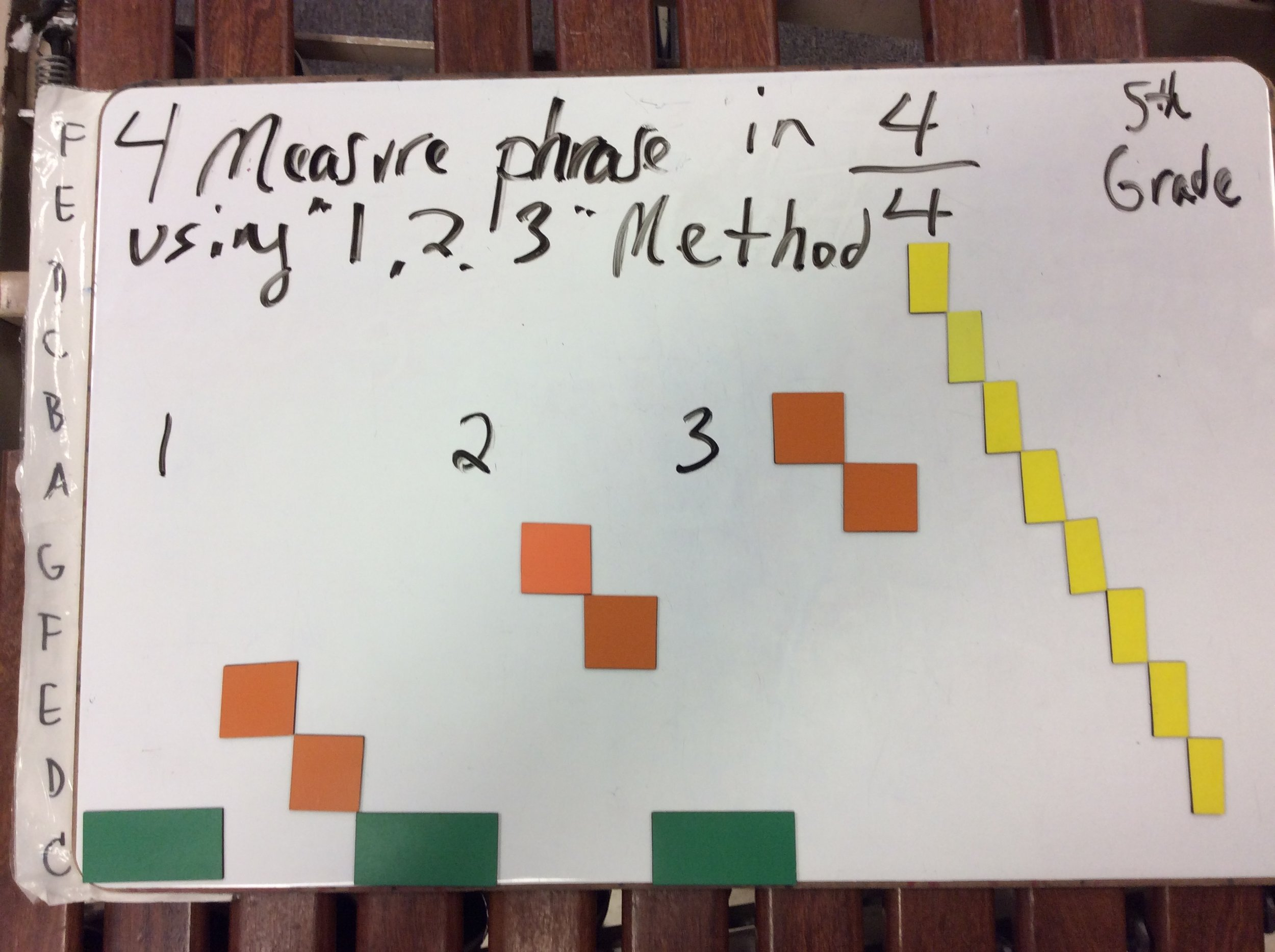 "4 Measure Phrase in 4/4 Using the ""1, 2, 3 Method"""