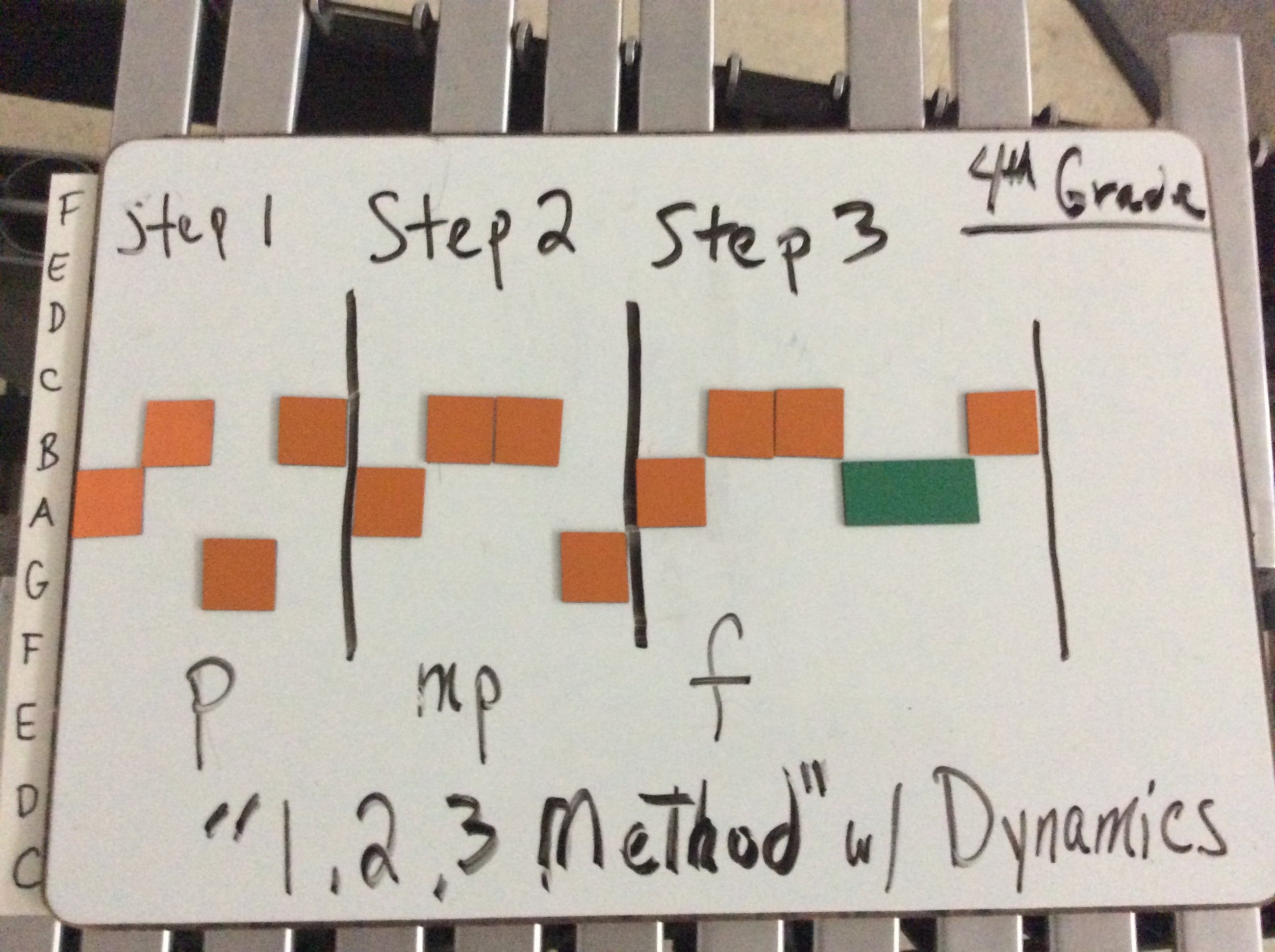 """1, 2, 3 Method"" With Dynamics"