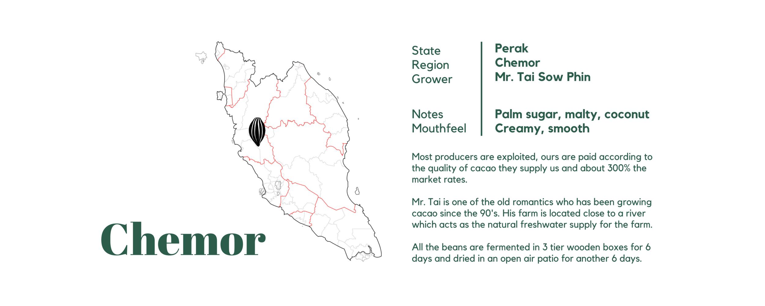 Perak Chemor Mr. Tai Sow Phin.png