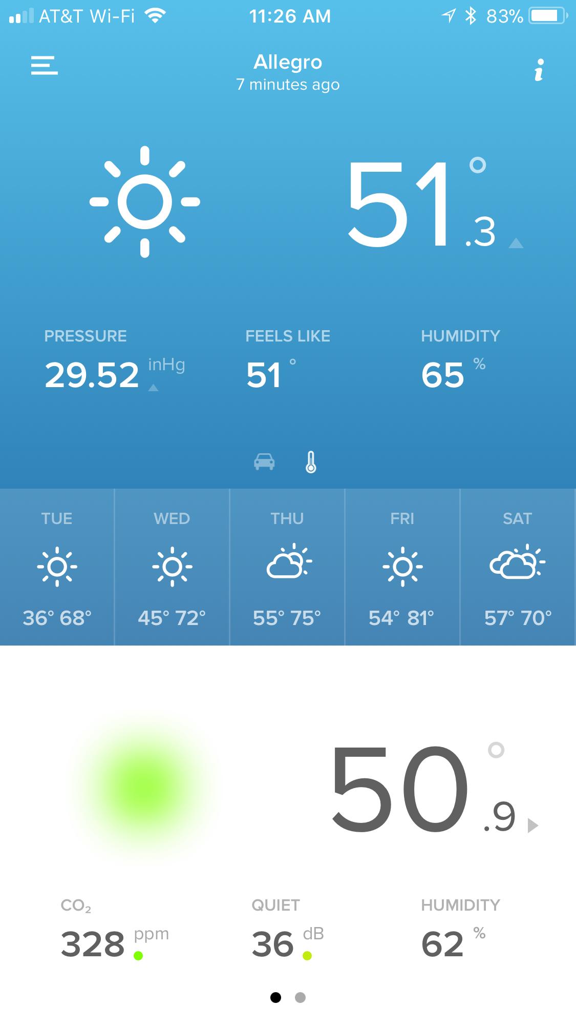 Netatmo's smartphone remote view of bay temperature (top) and coach temperature (bottom)