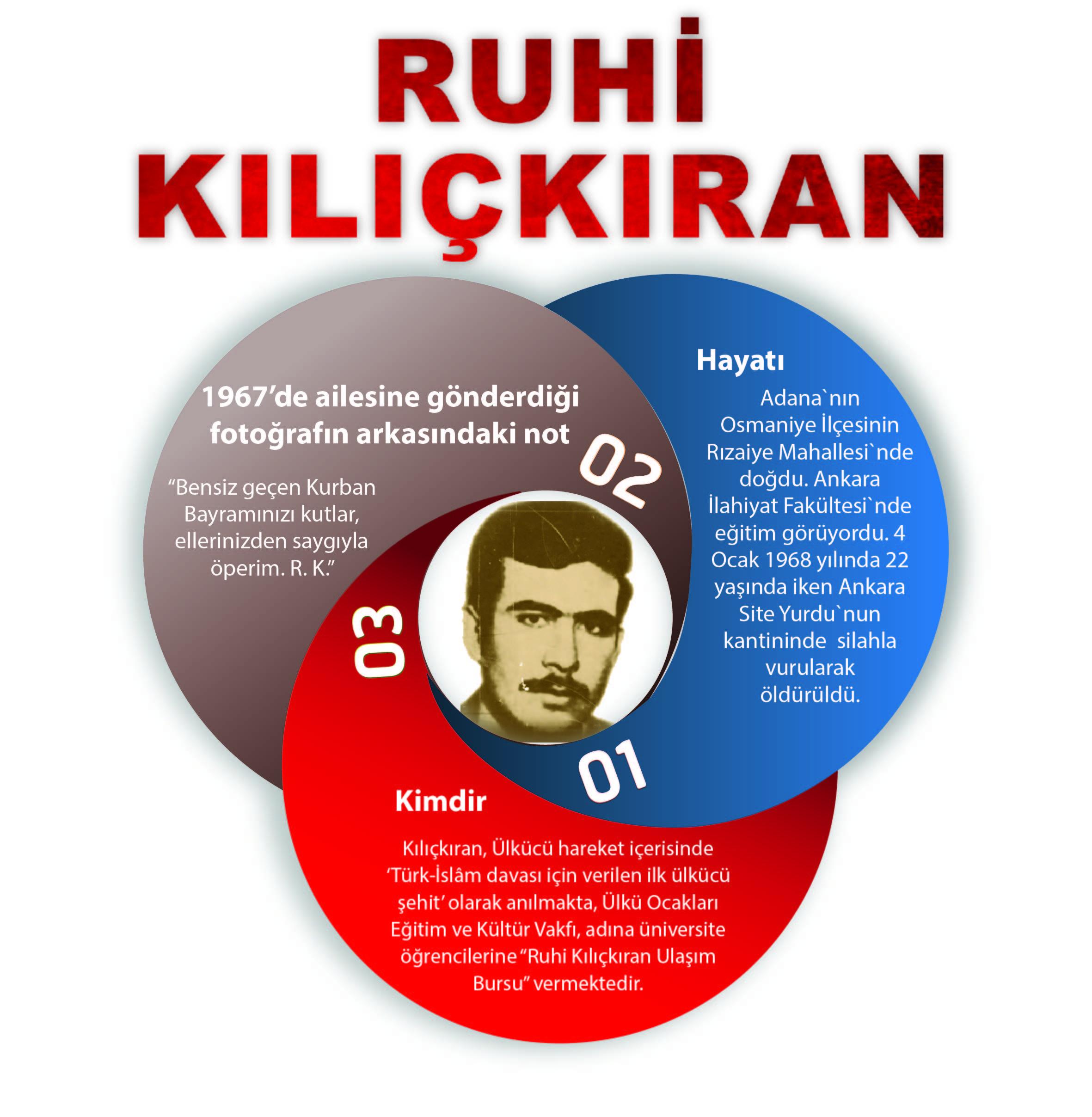 ruhi_infografik_son.jpg