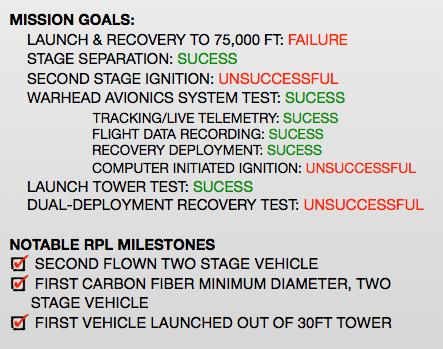 TTS Mission Goals.png