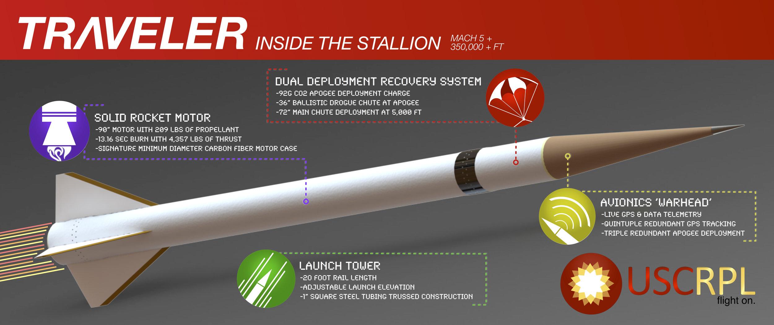Inside the Stallion 2.jpg