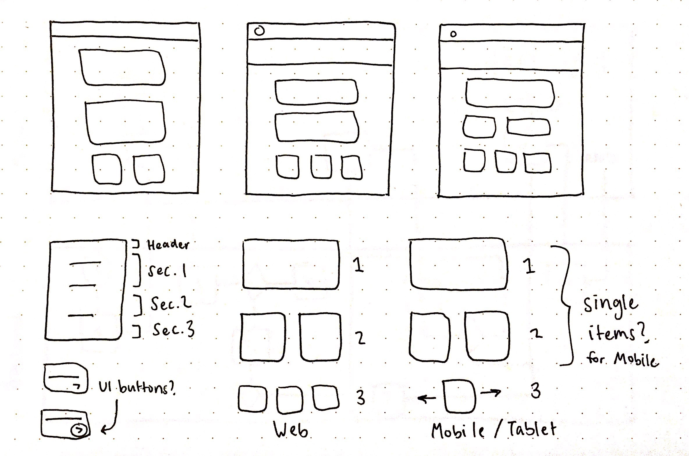 One of the sketches to figure out visual hierarchy for mobile and tablet screens