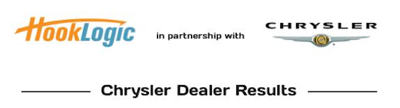 chrysler_dealer_performance_header