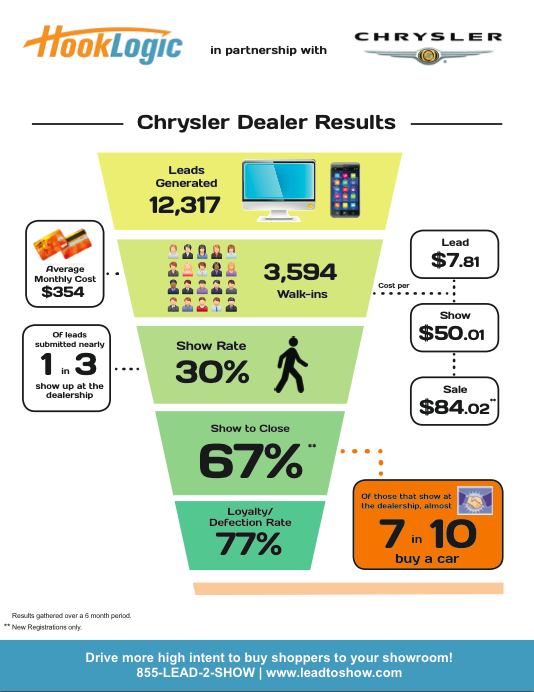 chrysler performance infographic