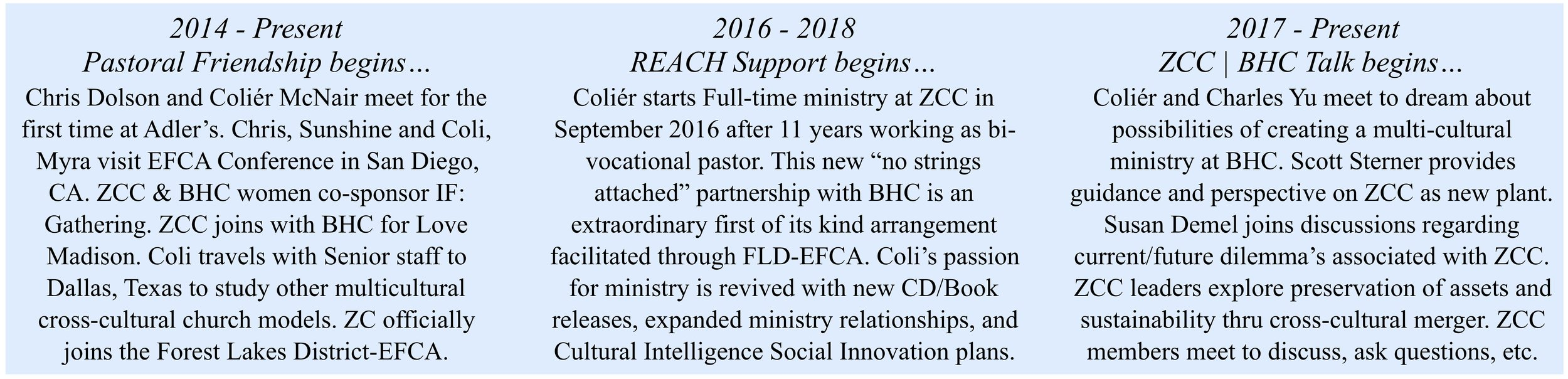 ZC | BH Bottomline JPG.jpg