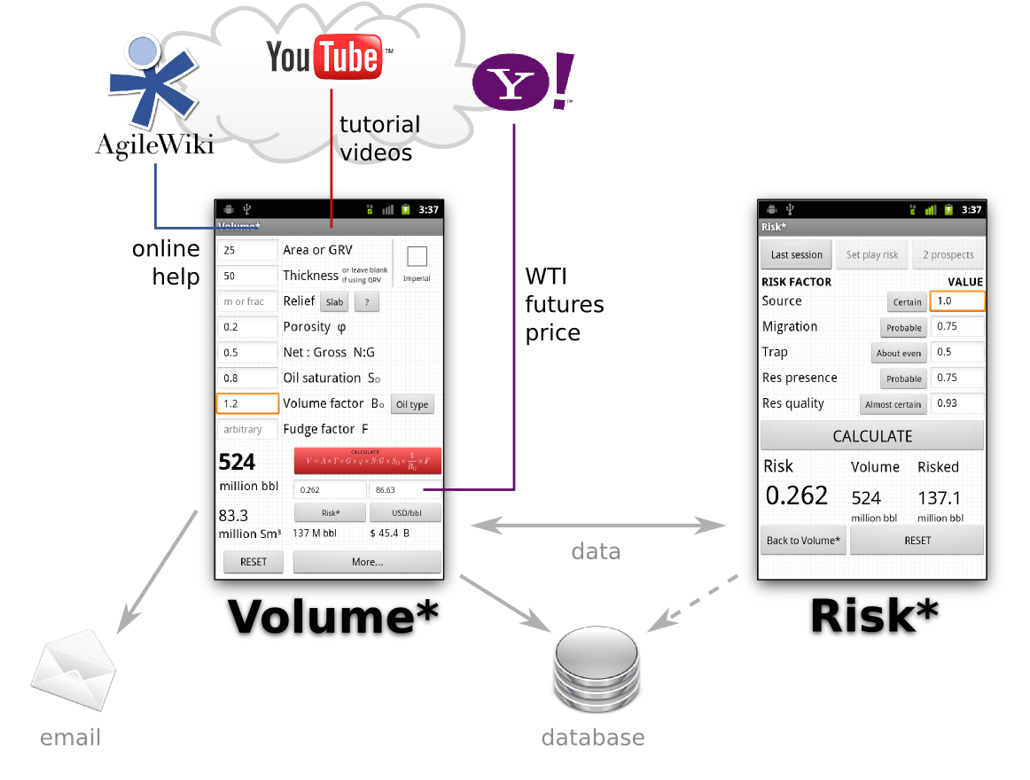 Agile's Volume* and Risk* apps.