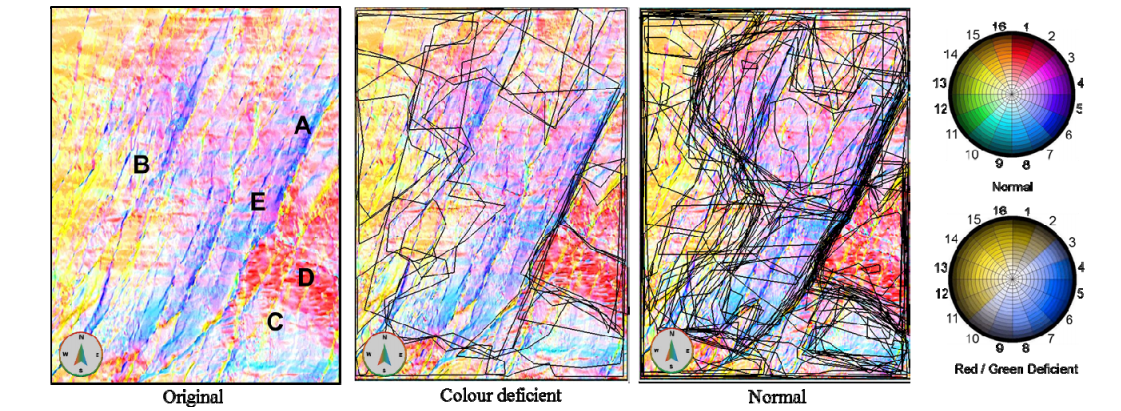 Paton's research into how colour deficient people interpret attributes. There were 5 colour deficient subjects and 19 colour normal. The colour deficient subjects were more senstive to subtle changes in saturation and to feature shapes. Image copyright Paton and EAGE, and used here under a fair use claim.