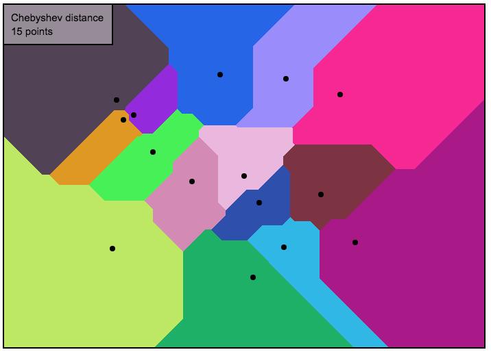 Voronoi_p-norms.png