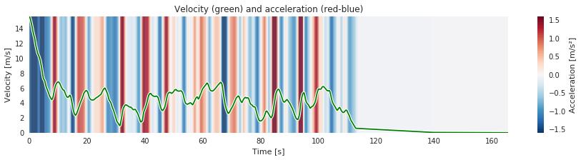 jerk_velocity_acceleration.png
