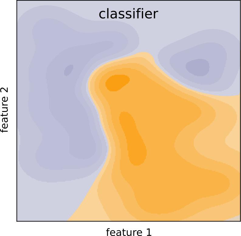 2d_2class_classifier_left.png