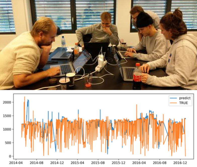 The predicted flow rate (blue) compared to the true flow rate (orange). The team used various models, from multilinear regression to boosted trees.