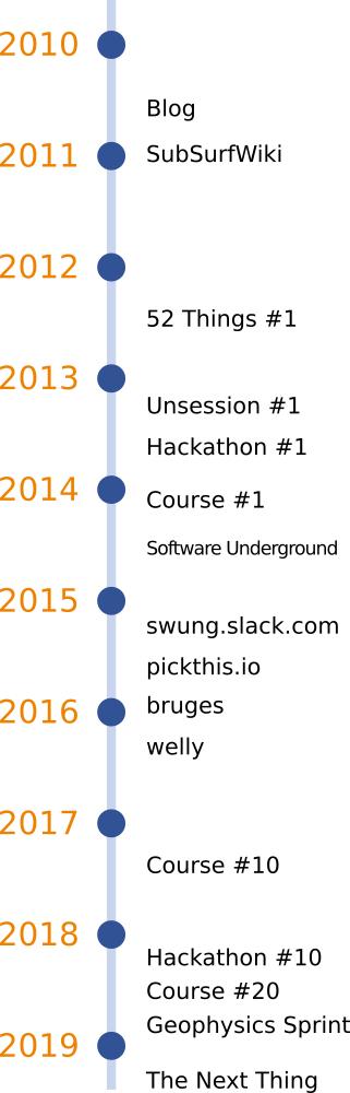 2010-2019-timeline.png