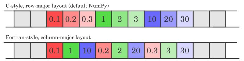 matrix-memory-b.png