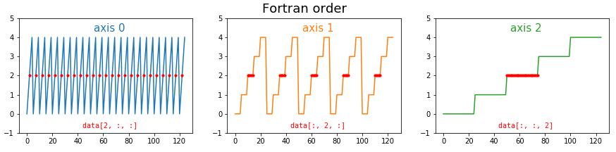 3d-array-forder.png
