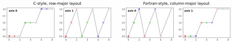 matrix-index-plots-2d.png