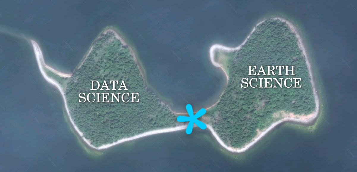 Backman's Island, one of my favourite kayaking destinations, is a passable metaphor for the relationship between machine learning and our scientific domain.
