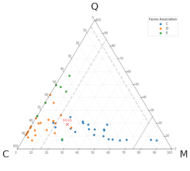 Python — Blog — Agile
