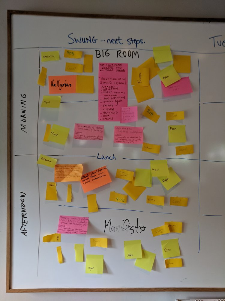 community — Blog — Agile