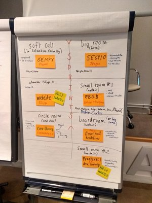 Business — Blog — Agile