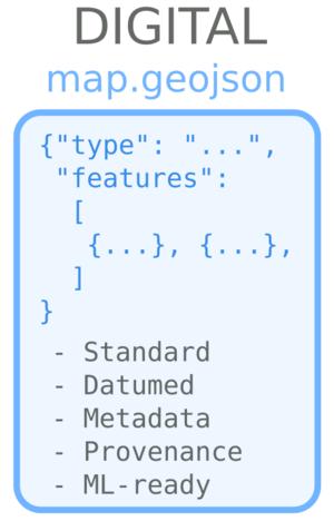 data — Blog — Agile
