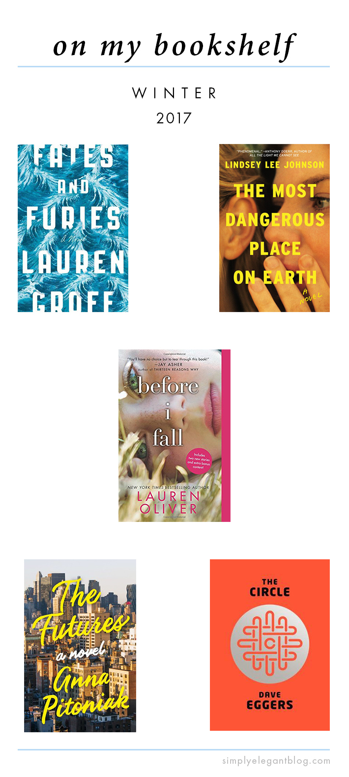 Reading List Suggestions - Fates & Furries, The Most Dangerous Place on Earth, The Futures and more