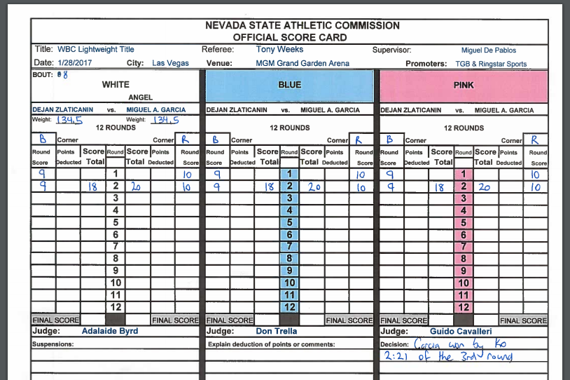 Official scorecard from Garcia-Zlaticanin.
