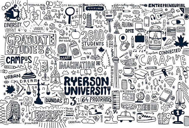Drawings for @ryerson_u via the awesome @studiowyse  #torontoart #drawing #illustration #lettering cc @ryersondesign