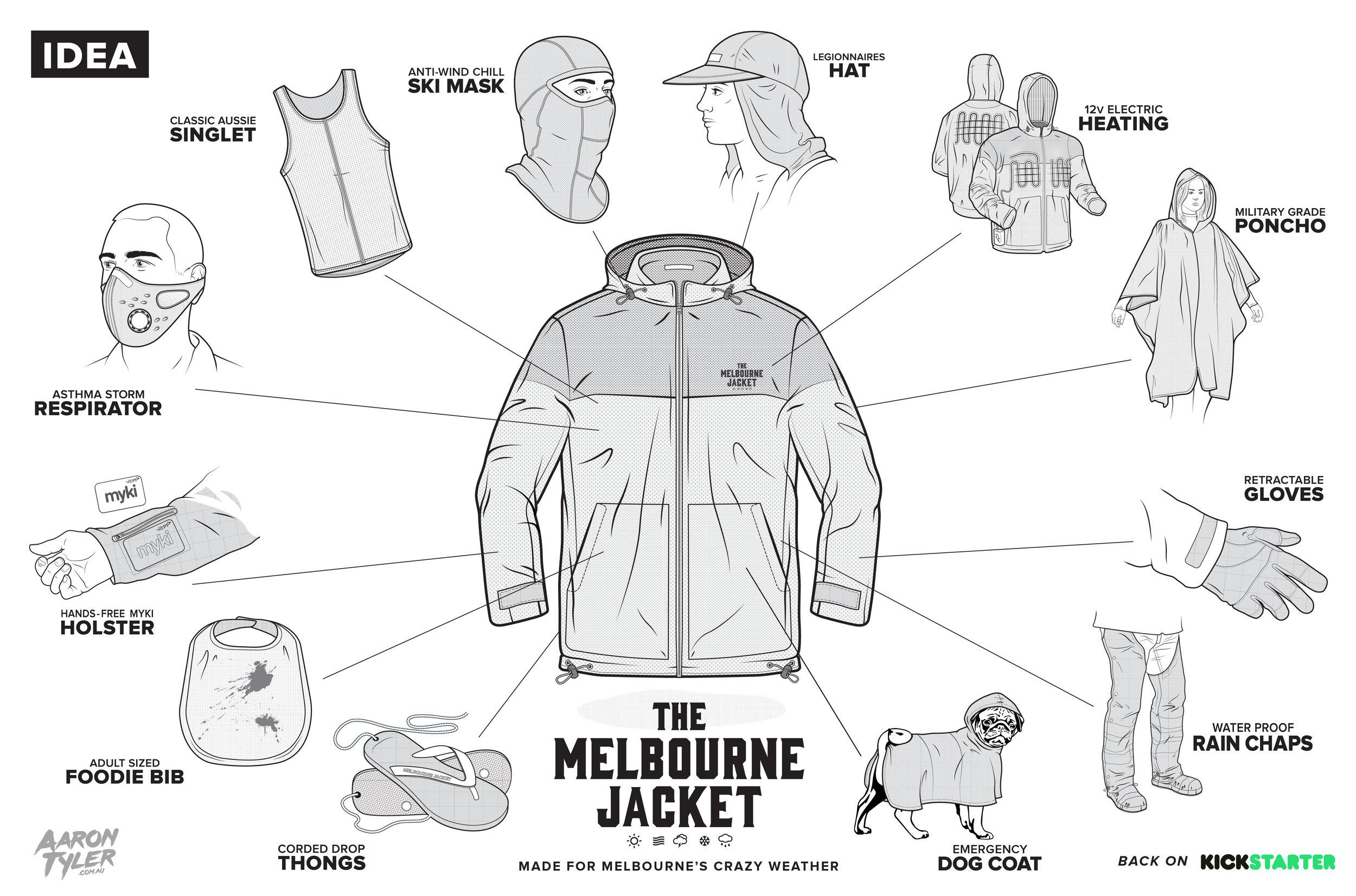 TheMelbourneJacket