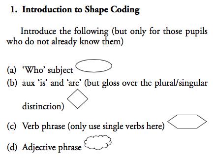 Introduktion till formkodning (Ebbels et al., 2014, s. 46)