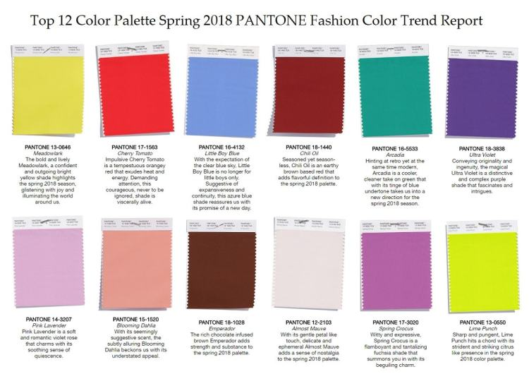 palette-Panntone-fashion-report-Spring-2018-min.jpg
