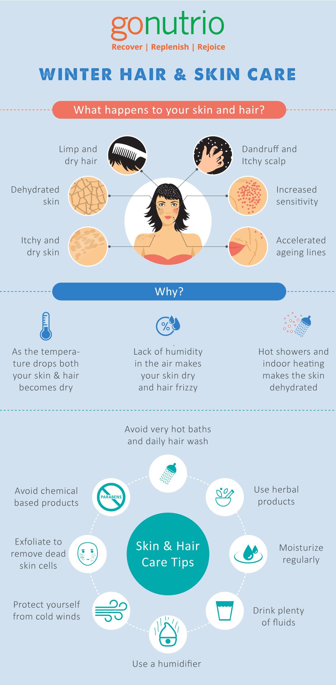 Winter-Skin-Care-infographic_2.jpg