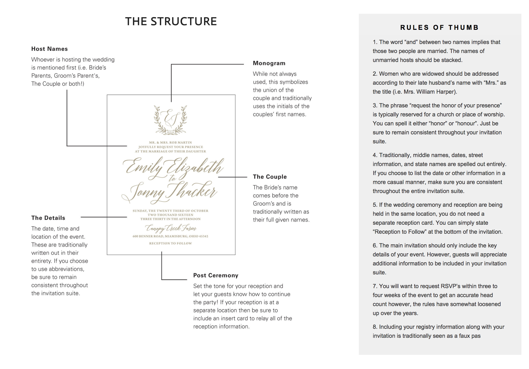 Wedding Invitation Wording The Structure Ivory House