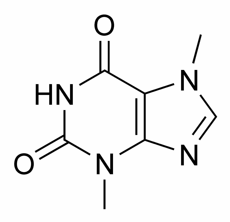 Temper Chokolade Theobromine