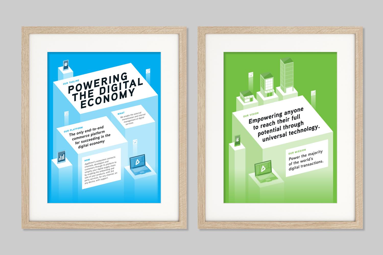 Messaging Framework Posters   Art Direction, Design by Samantha Salvaggio