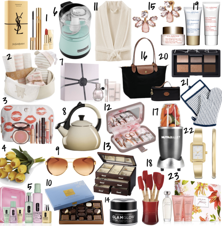 Mother's Day Gift Guide 2017 | TrufflesandTrends.com