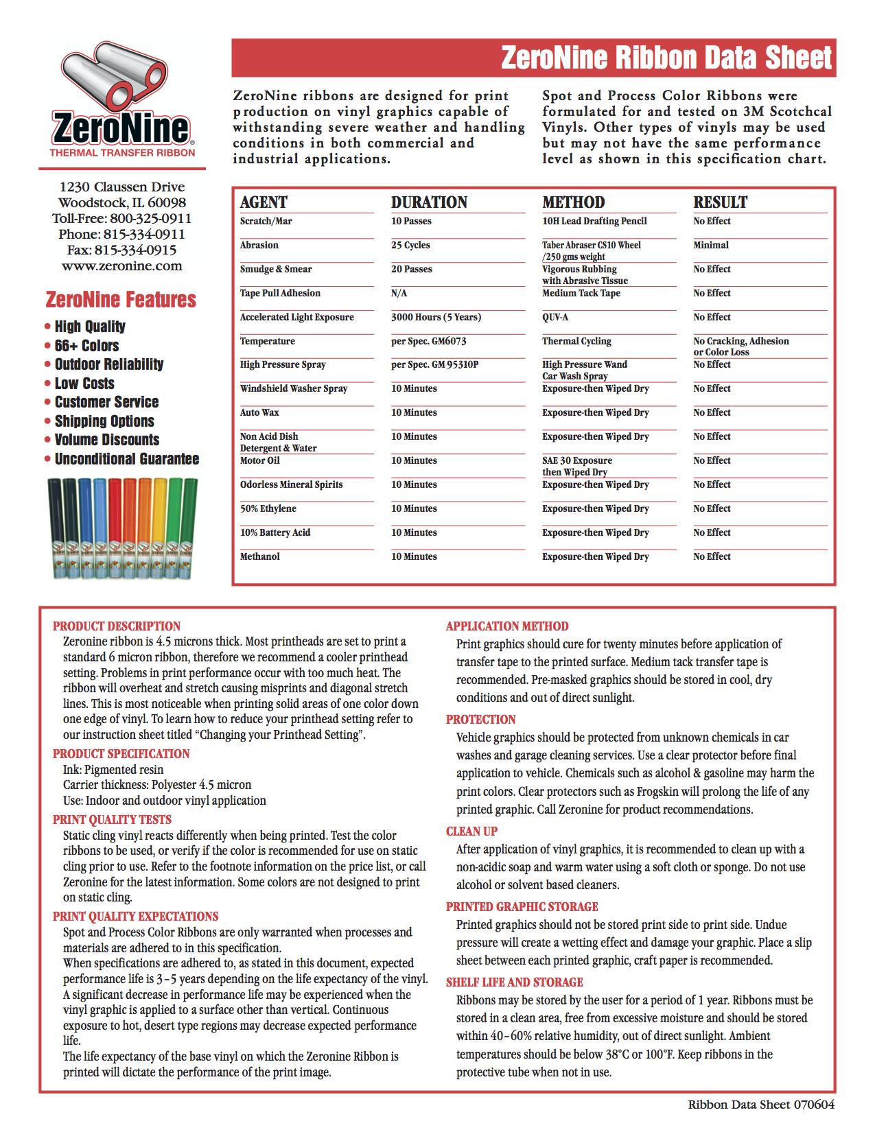 ribbon-data-sheet-070604.jpg
