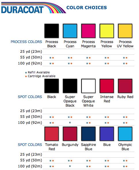 Duracoat colors 1.png