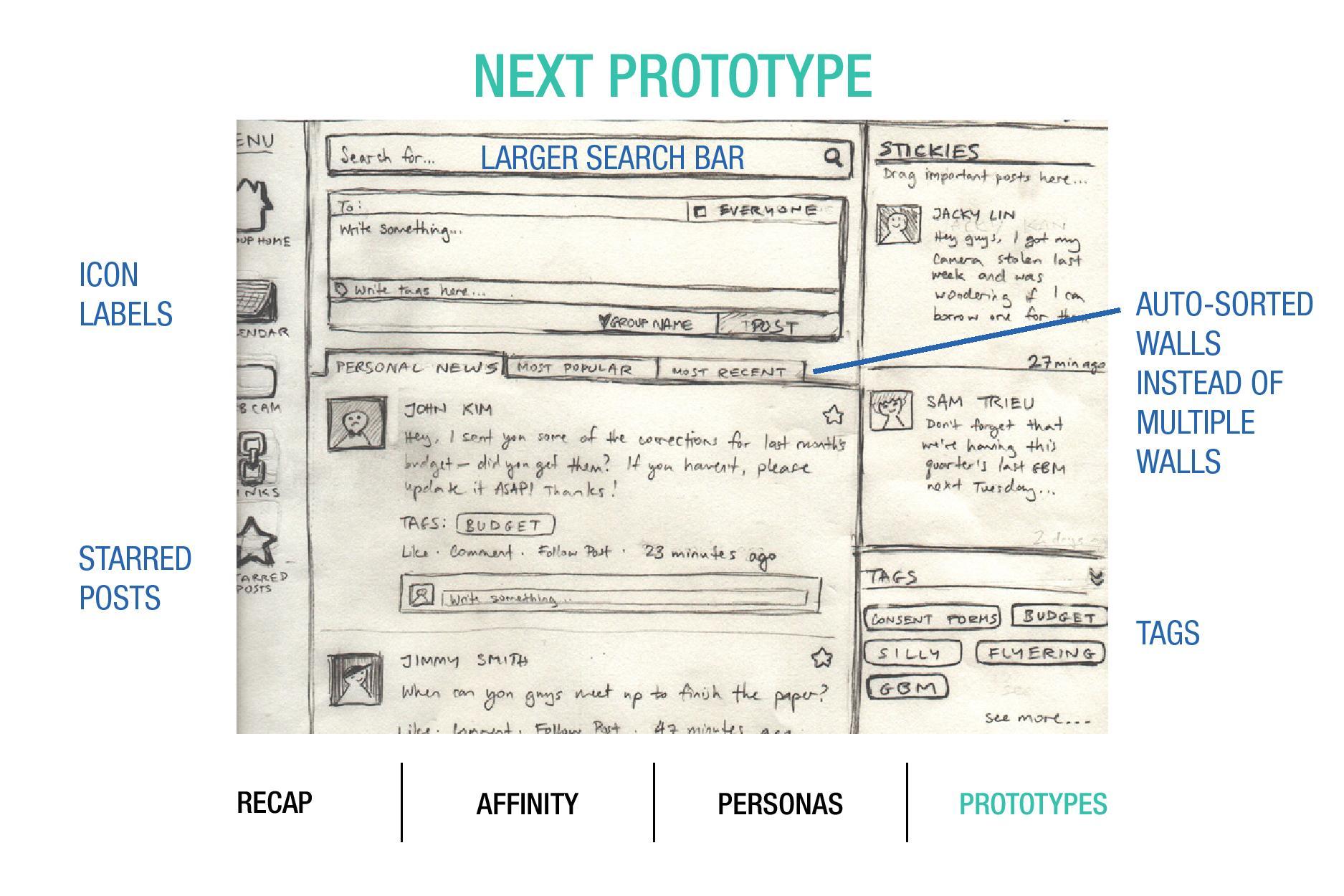SUSHI Final Presentation-page-020.jpg