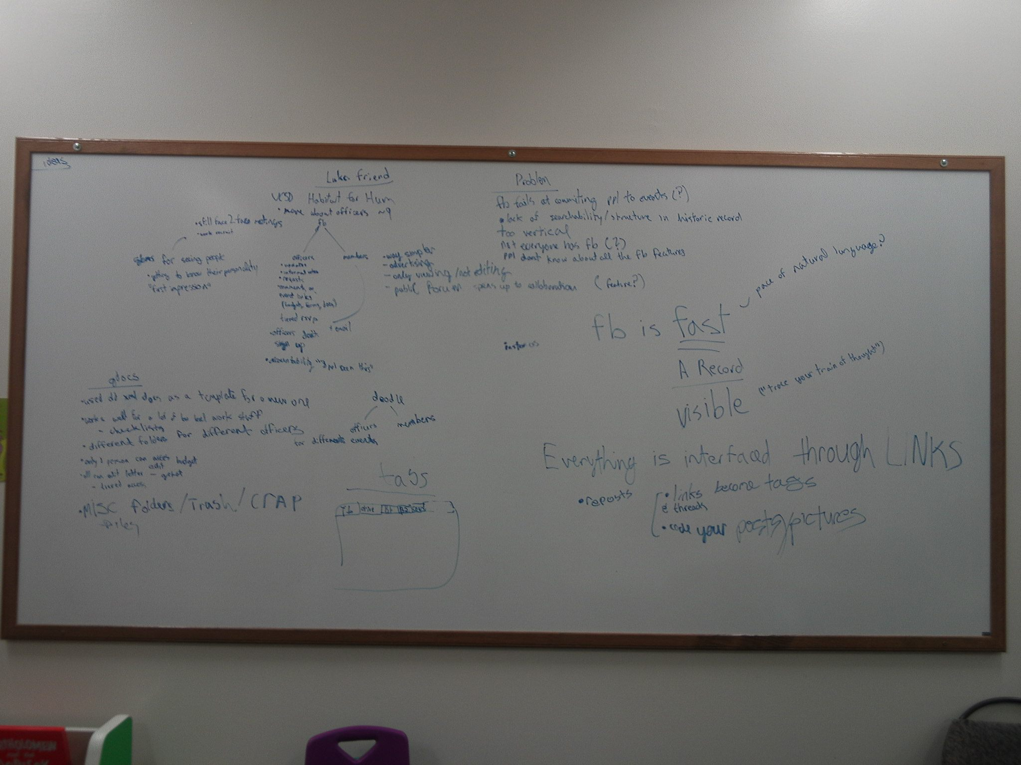 This is the board upon which we started to crystallize the problem which we felt was substantial and challenging enough to tackle.