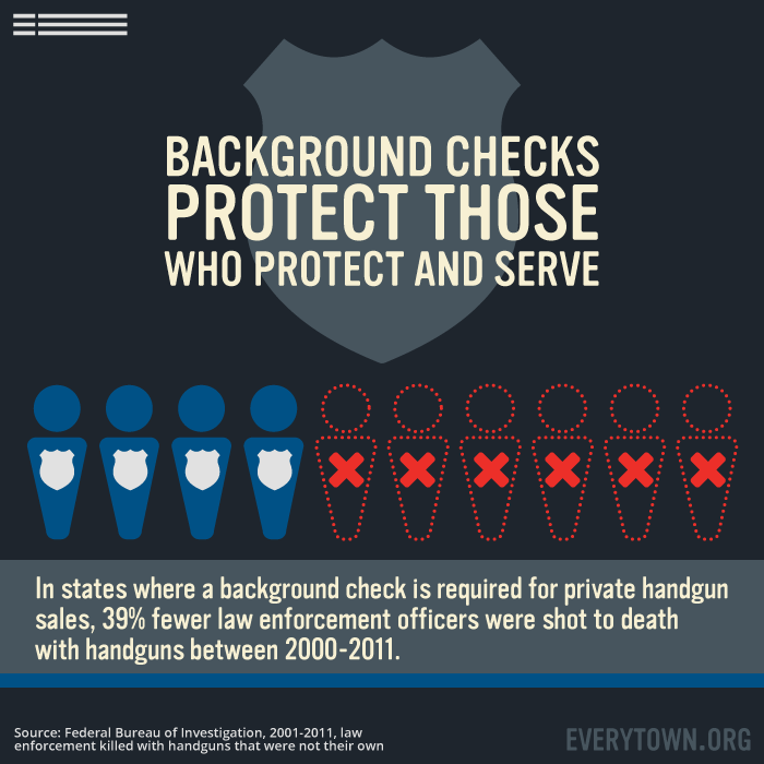 Facebook graphic for Everytown for Gun Safety, May 2014.