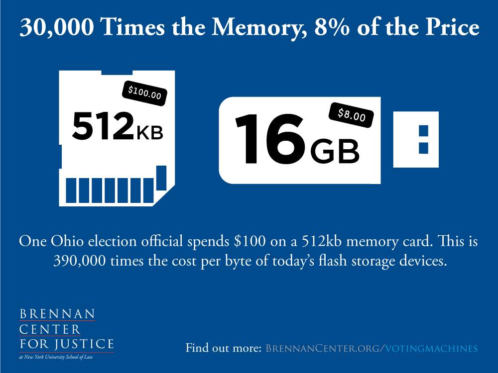 Facebook graphic for Brennan Center for Justice, September 2015.