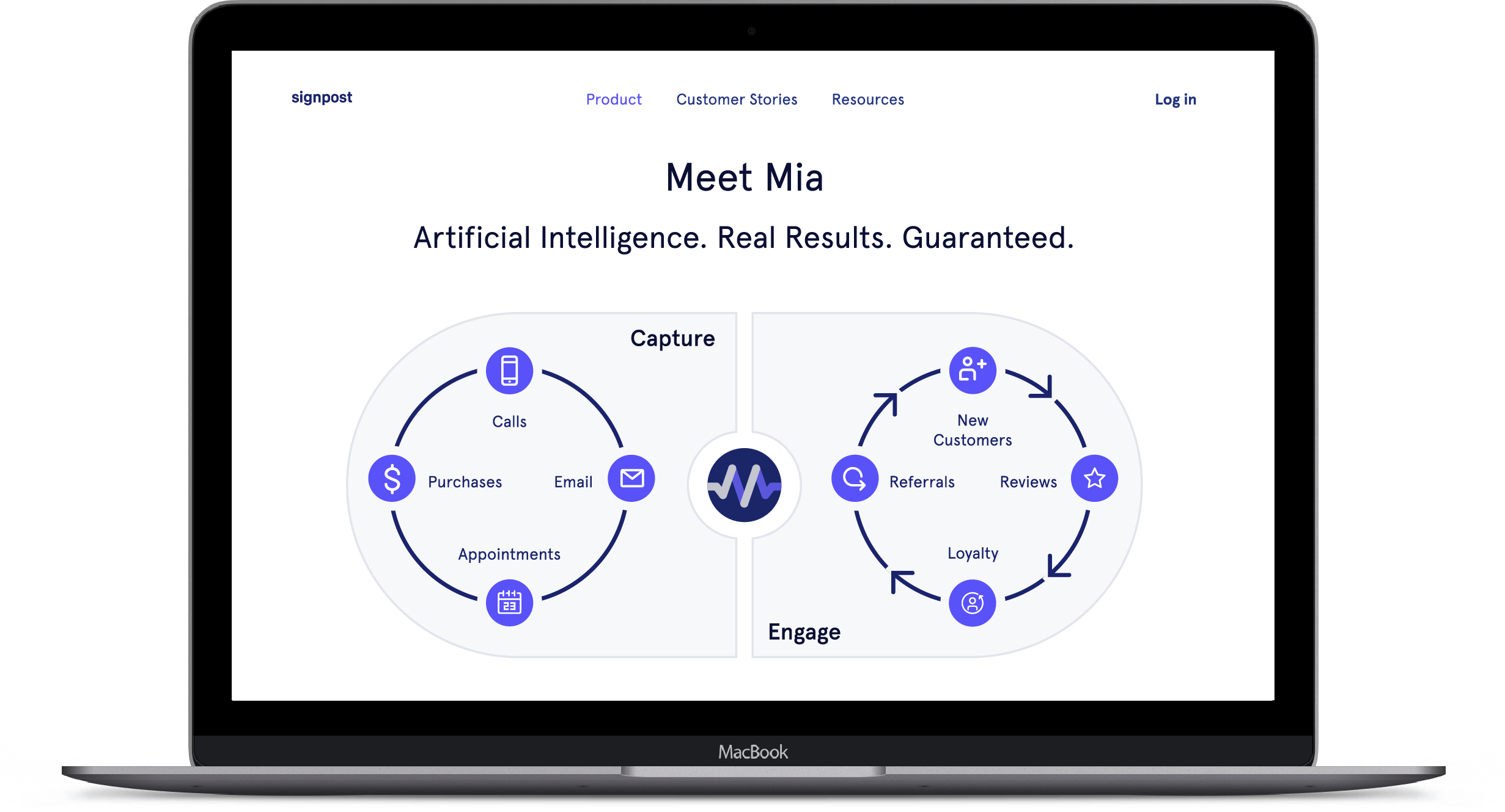 Mia automatically collects and analyzes consumer data from every touchpoint, including email, calls, and transactions. Armed with this data on new and existing customers, she intelligently manages customer relationships.