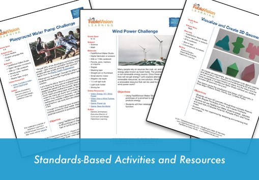 Copy of Standards-based activities and resources