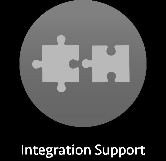 Modal_Integration_Support.png