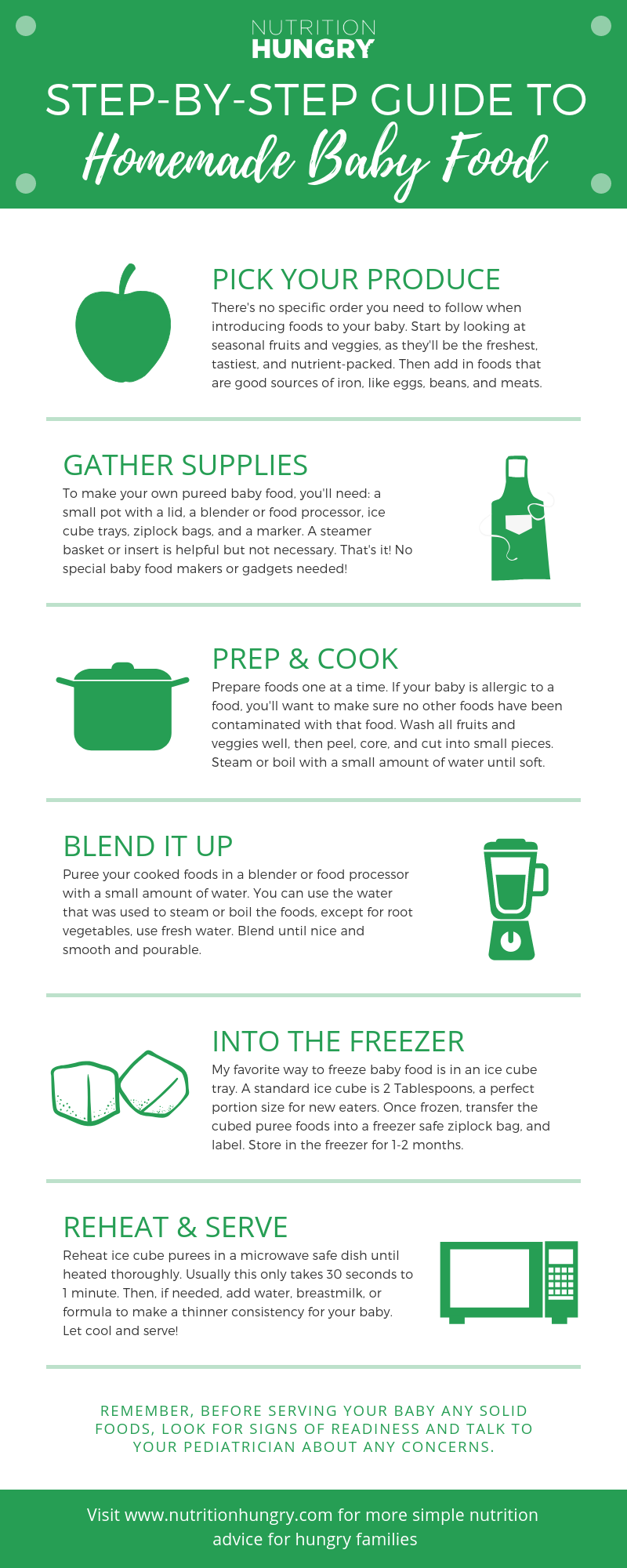 Homemade Baby Food Infographic.png